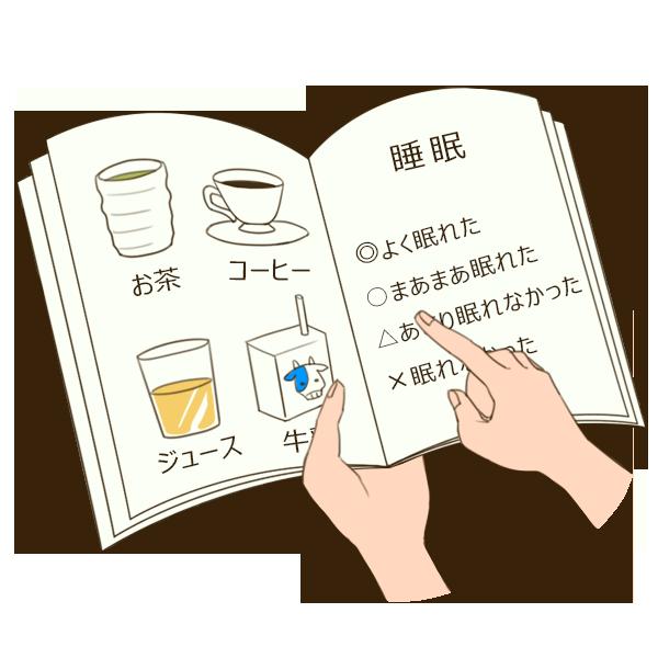 06_コミュニケーションノート